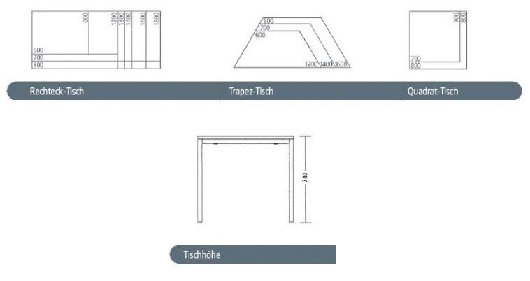 Besprechungstisch clip, Tischgrößen und Tischformen