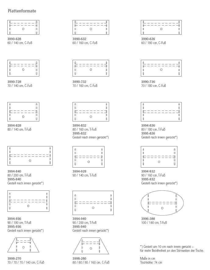 Seminartische n-table Tischgrößen