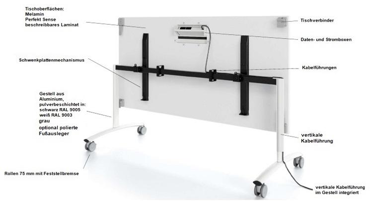 Seminartisch, Besprechungstisch Archimede, Tischplatte schwenkbar, Gestell staffelbar, mit Elektrifizierung