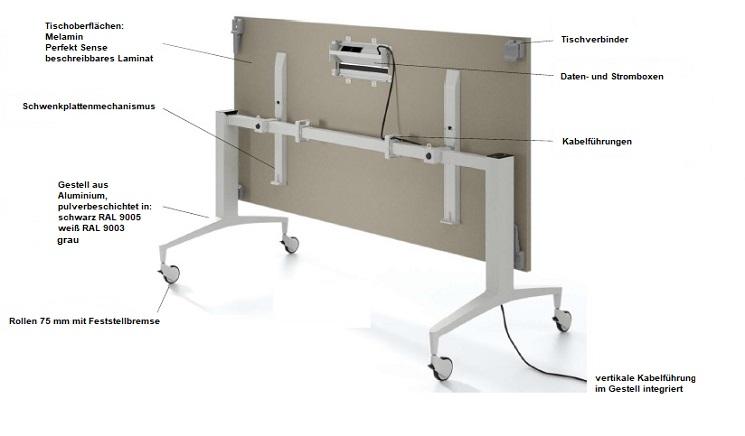 Seminartische Ulisses- Platte schwenkbar, Tische dadurch staffelbar, mit Elektrifizierung