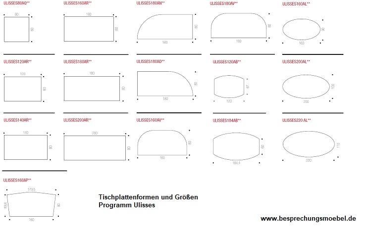 Ulisses Tischplattenformen und Größen